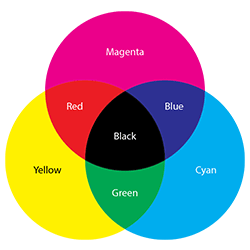 website colors,blog colors,choosing colors,picking colors