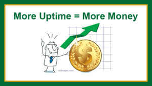 website uptime,website downtime,blog uptime,blog downtime,tips guide,help,information,earnings,make money,money