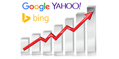 better rankings,search results pages,serps