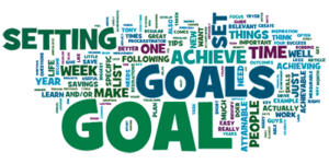 setting-goals-improve-website-blog-help-tips-information-guide-review-pointers