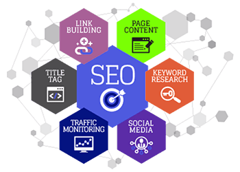 seo factors,search engine optimization factors
