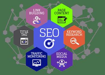 seo factors,search engine optimization factors