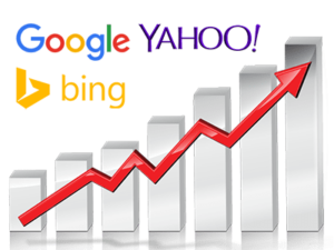 rankings,serps,seo