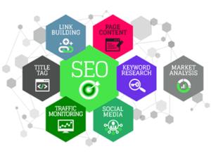 seo-search engine optimization-factors-aspects