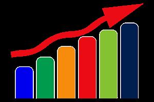 thriving websites,improving websites