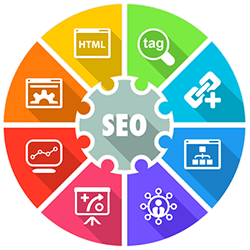 seo types,search engine optimization types,seo,search engine optimization